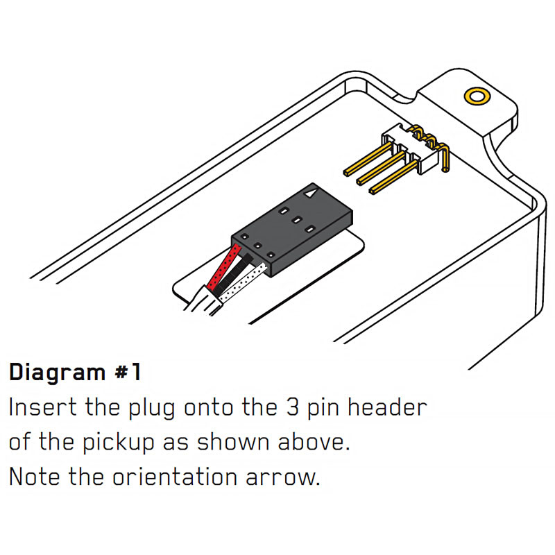 emg quick connect - lan1.oat20.bestbios.nl  diagram source